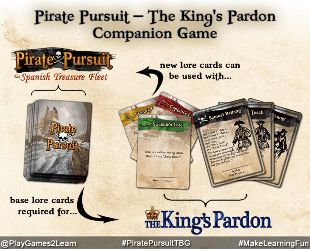 PlayGames2Learn.com - #PiratePursuitTBG - Card Reuse